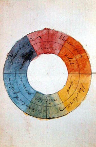Goethe's 1809 color wheel
