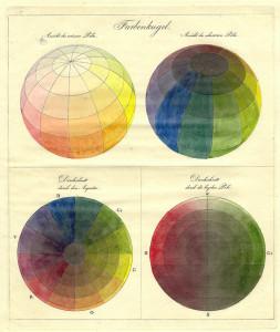 Philipp Otto Runge's color globes (1810)